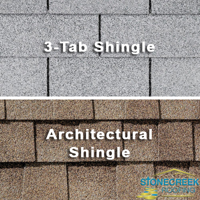 types of shingle roofing